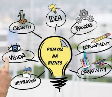Pomysł na biznes – 5 strategii na 2019